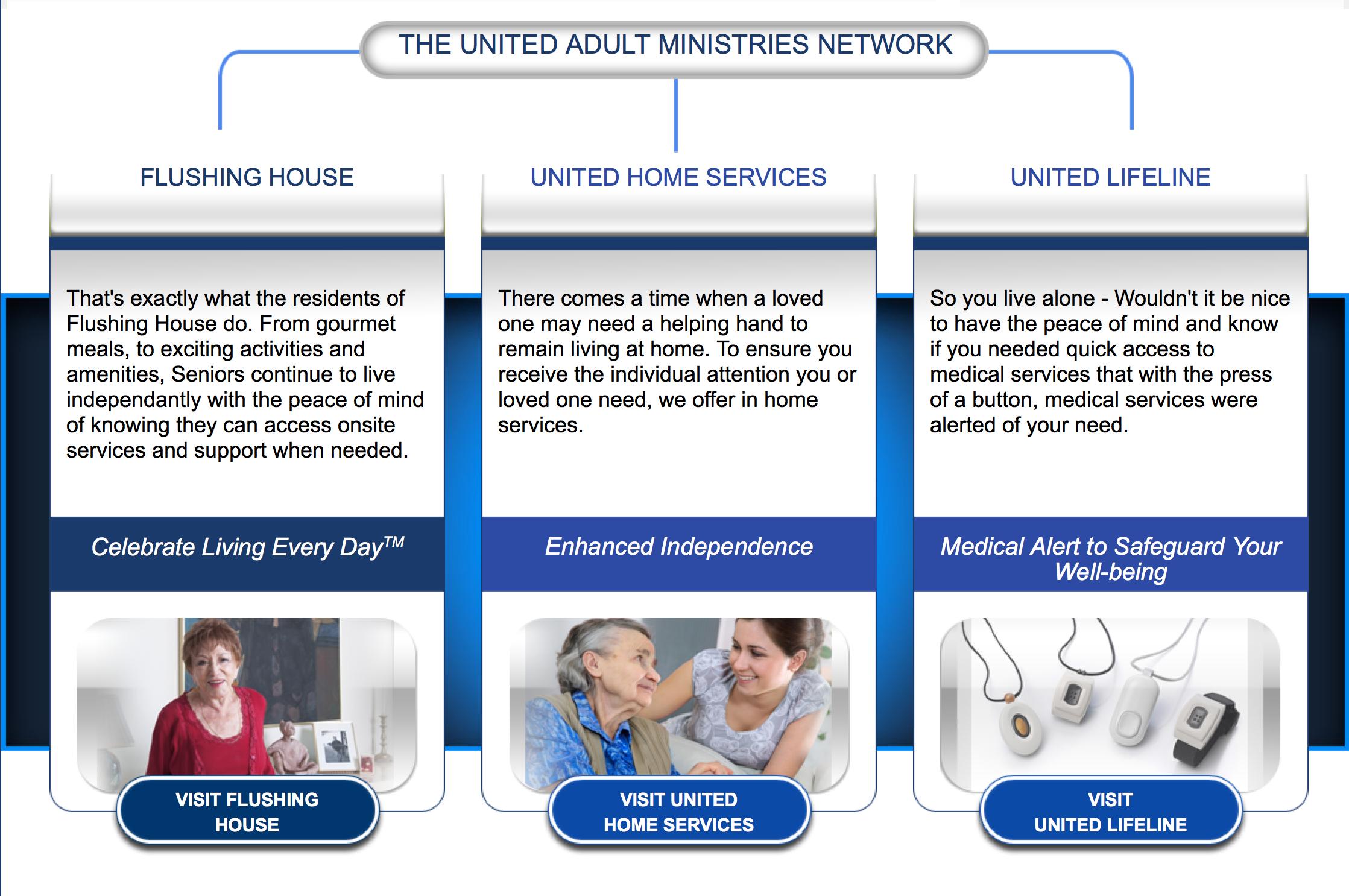 UAM Infographic